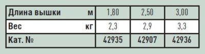 Горизонтальная связь для вышек Zarges Z600 42936