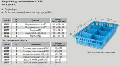 Продольный разделитель ABS для модульных корзин Zarges 46029