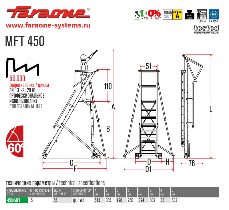MFT 450