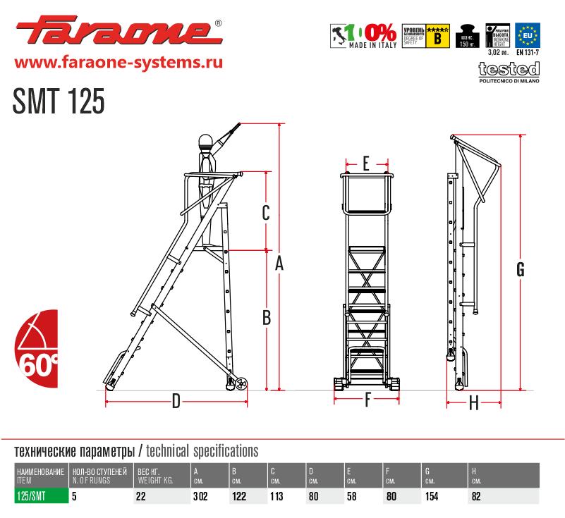 SMT 125