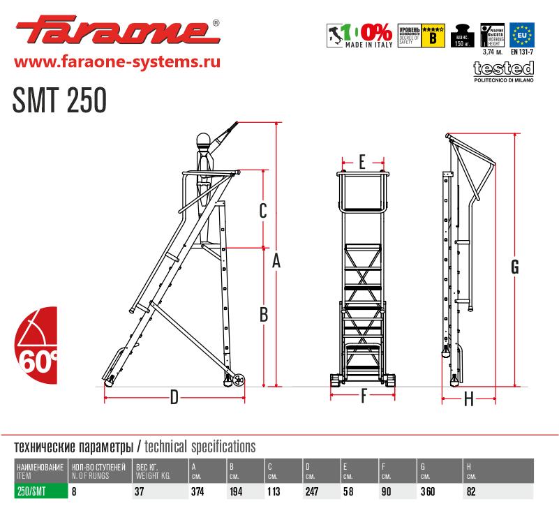 SMT 250