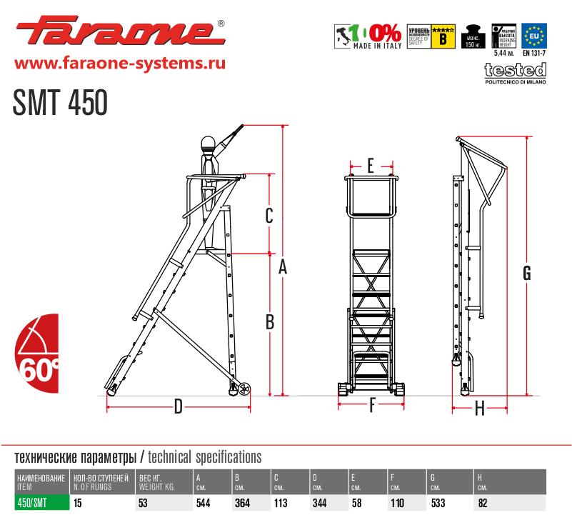 SMT 450