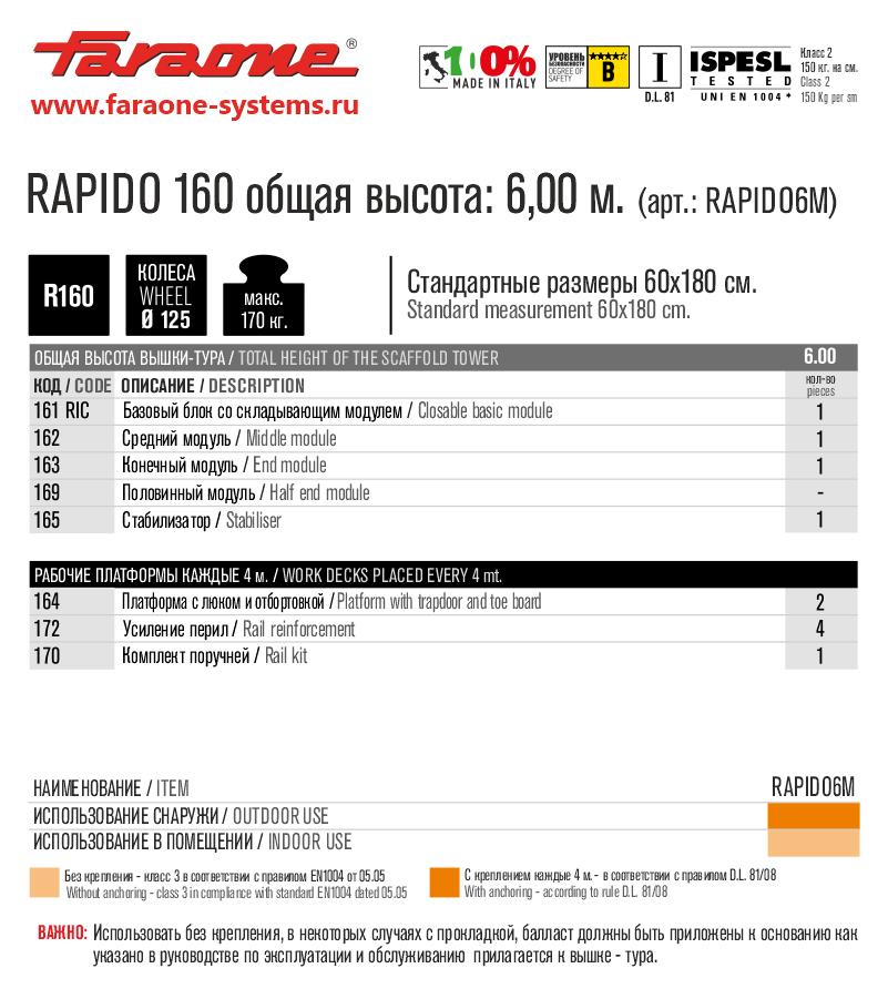 RAPIDO6M