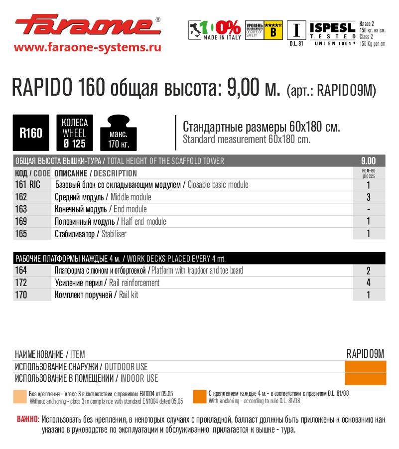 RAPIDO9M